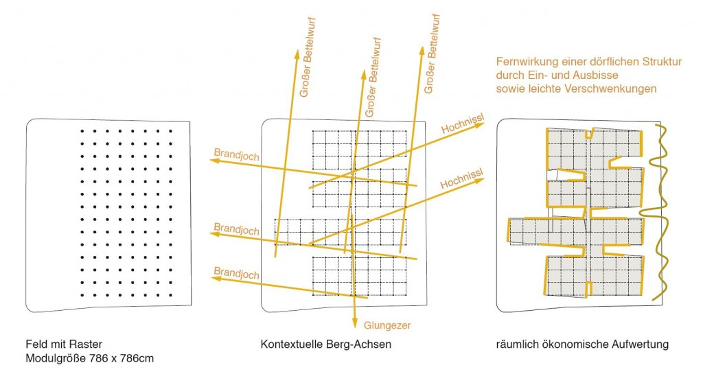 diagrammsfz