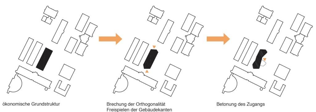 VMU-diagramm